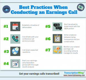 earnings call infographic